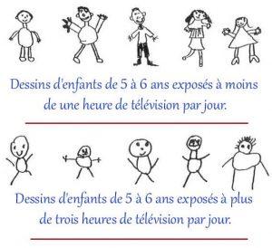Danger ecrans television enfants
