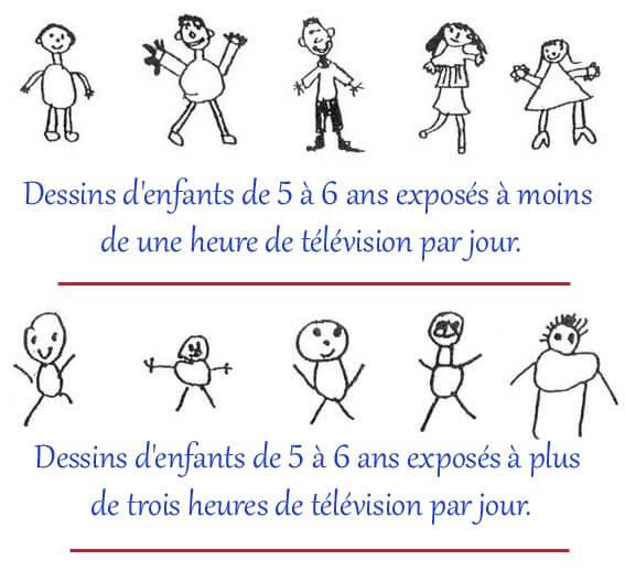 Danger des écrans pour les enfants